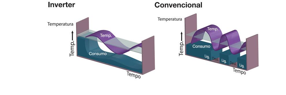 Ar Condicionado Split Inverter Fujitsu 12000 Btus Frio