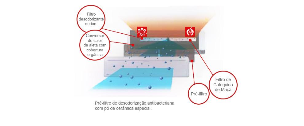 Ar Condicionado Split Inverter Fujitsu 18000 Btus Frio