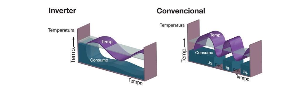 Ar Condicionado Split Inverter Fujitsu 27000 Btus Quente-Frio