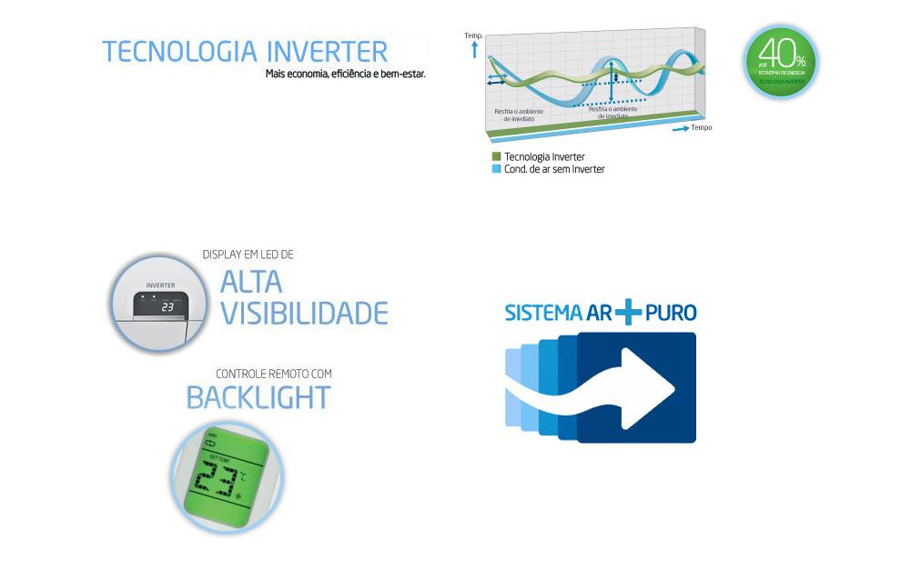 Ar Condicionado Split Midea Vita Inverter 12000 Btus Quente-Frio